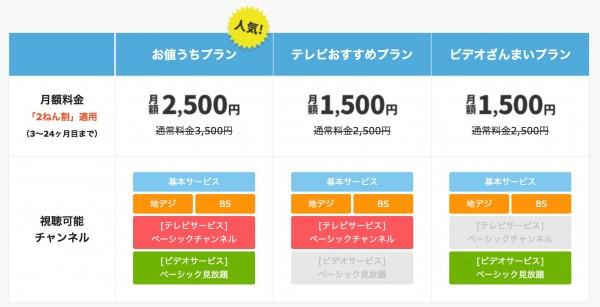 ひかりTV_for_NUROの料金プラン