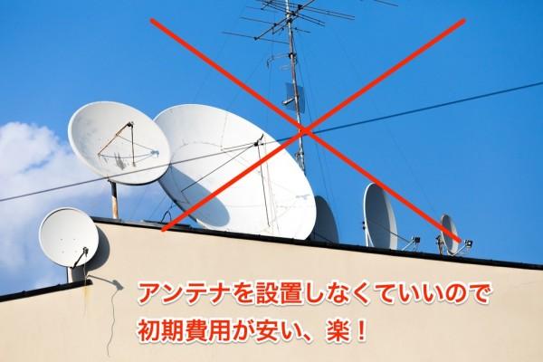 NURO光テレビアンテナ